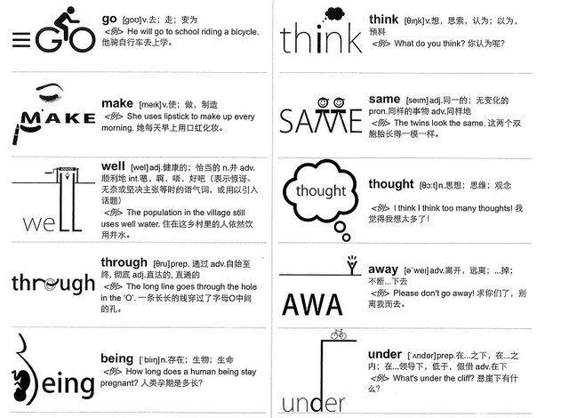 【图】最新英语单词记忆法 用象形图形记忆英
