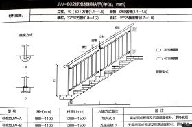 简单楼梯扶手图纸效果图