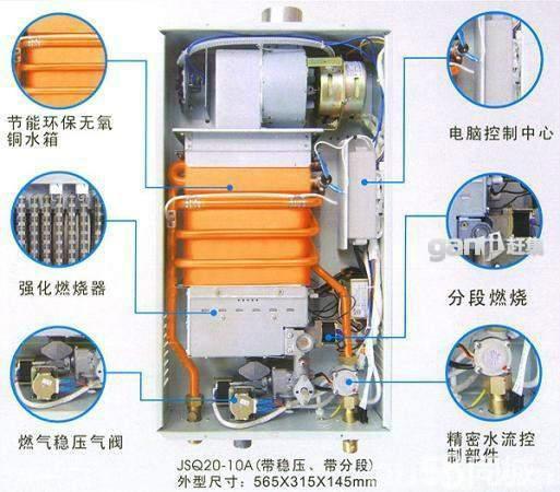 林内燃气热水器的主要部件及维修常识图片